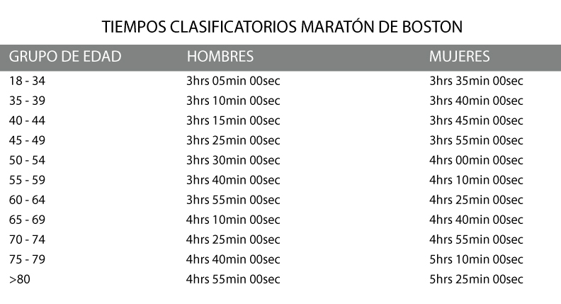 boston-marathon-2015-fecha-e-inscripciones-resultados-locos-por-correr-calendario-de-carreras-08